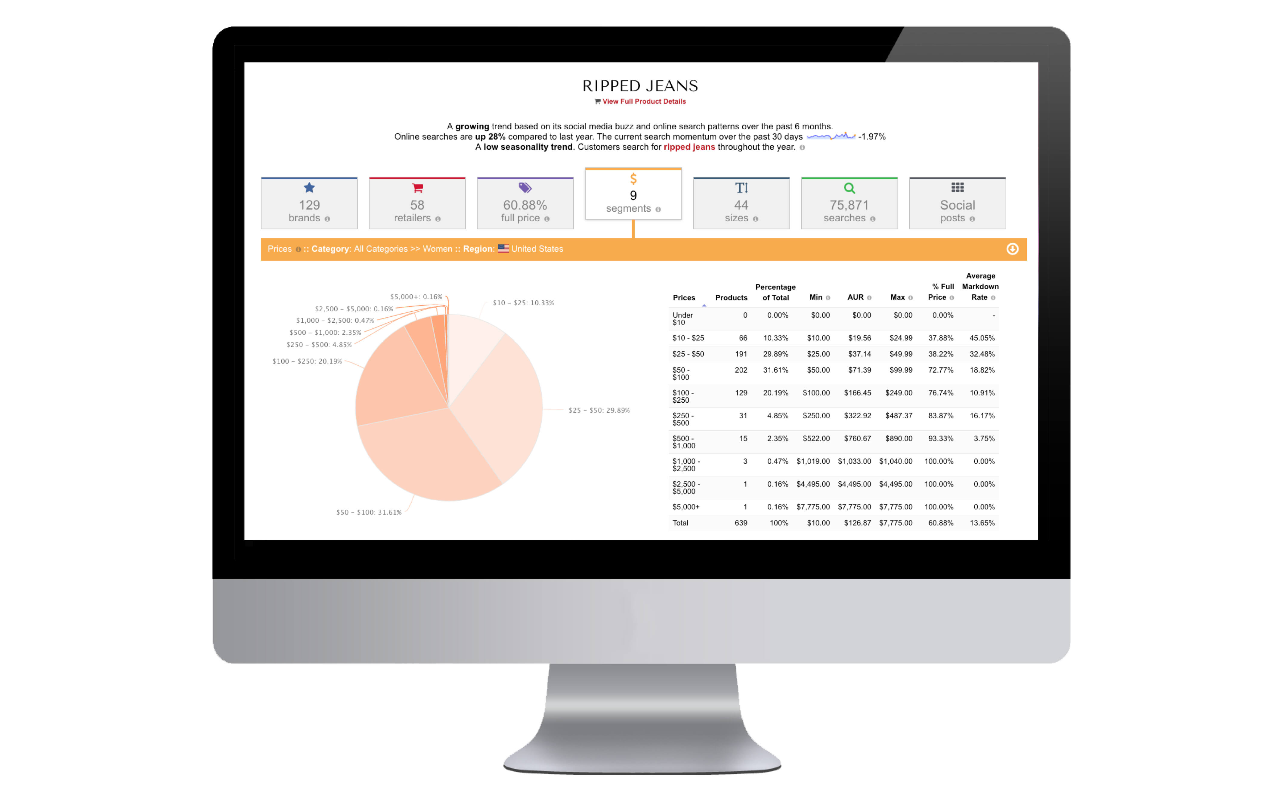 computer screen with retail pricing data