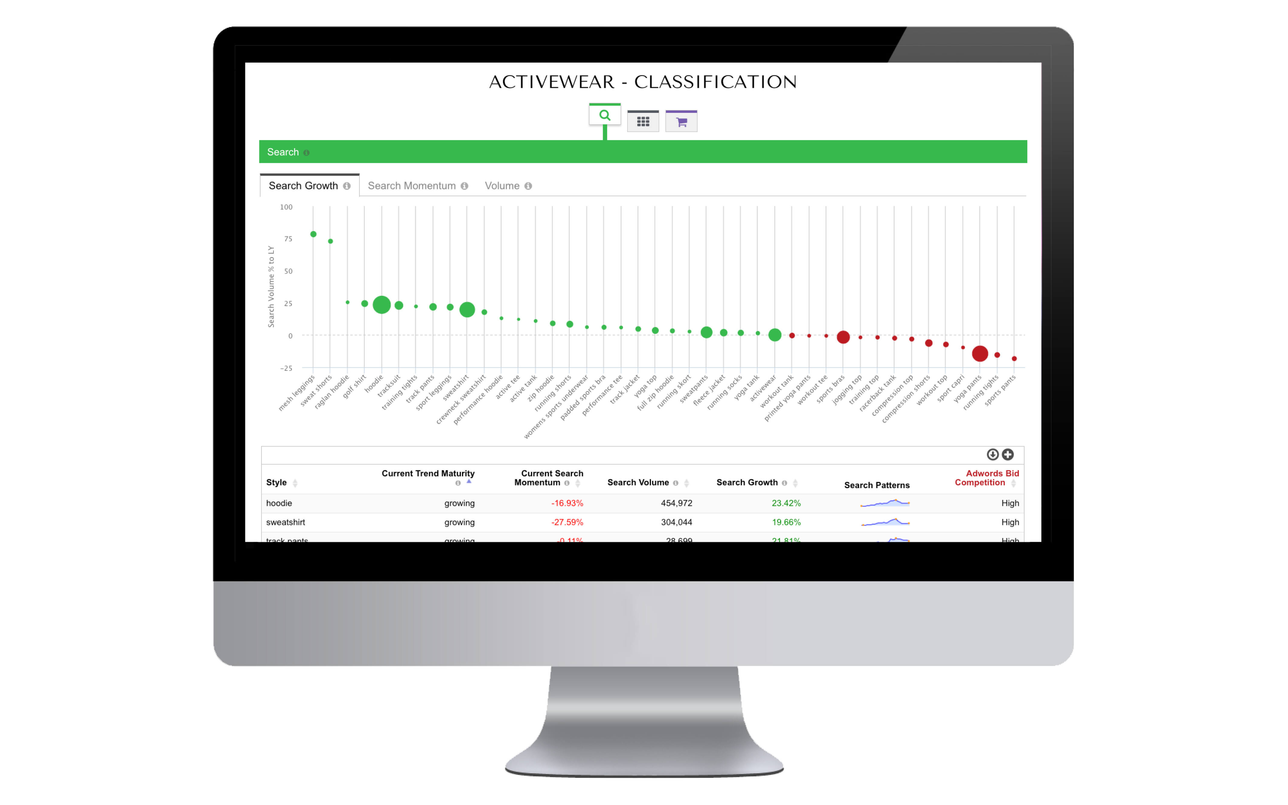 computer screen with green and red graph